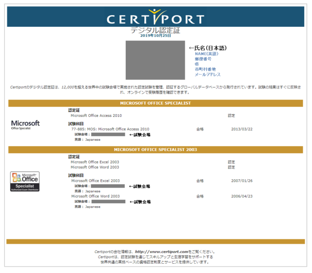MOSデジタル認定証