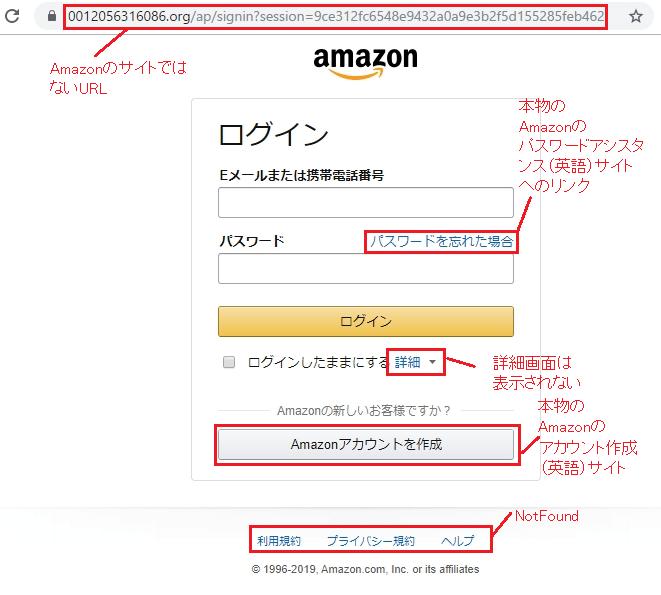 Amazonフィッシングメールログイン画面説明付き