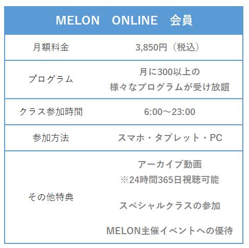MELON会員