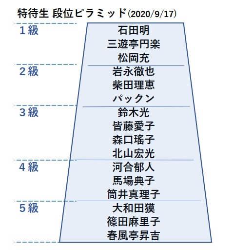 20200917特待生
