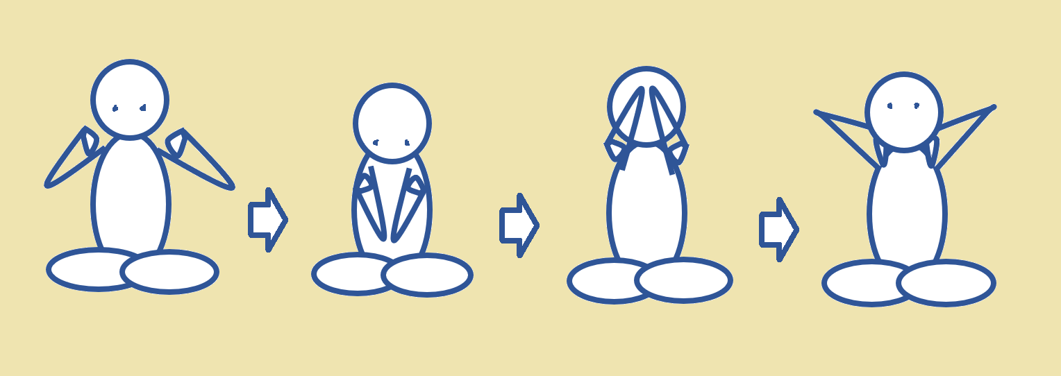 肩回しの運動