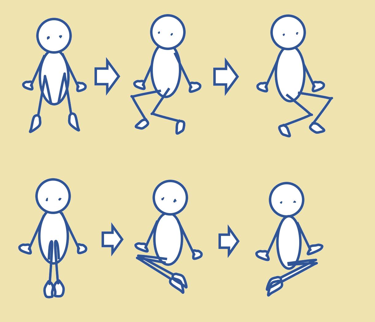 股関節と骨盤周りの運動